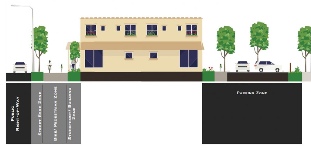Brainerd and Lovell Field Gateway Overlay Zones-new development graphic