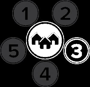 SGP-3_web-Asset 86-a (circular_nav-GRAPHIC-housing)-1